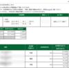 9月度の株式トレード損益報告