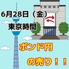 【6/28東京時間】ポンド安!ポンド円もショートエントリー!!