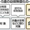 幼保無償化 あすスタート 外国人施設は対象外 保護者ら「不公平」 - 東京新聞(2019年9月30日)