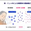 2020/03/12のメモ 新型コロナウイルス感染症の現状と対策 日本環境感染症学会ほか