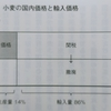 日本と農業成熟先進国の農業保護政策の違い