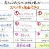 TV番組「関ジャム〜完全燃SHOW〜売れっ子プロデューサーが選ぶ2016年の曲ベスト3」を観て。恐るべし、カウベル!