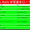 Rubyエンジニアを目指すためのロードマップ
