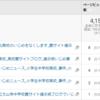 大牟田北高校裏サイト掲示板ブログでいじめをなくします☆