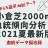 夏競馬に備えよ!小倉芝2000m血統傾向分析!
