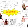 東京ドームのカードに関わる大一番……を迎える前に相関図でまとめる!