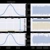 Pythonでデータ分析:PyStanで線形回帰モデル