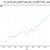 mp16_2バックテスト確認(ほぼ自分用記事です)