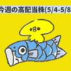 今週の高配当株(5/4-5/8)