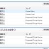【Salesforce】ページレイアウトの関連リストに条件をつける。