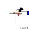 Inkscapeを練習しながら語る飛行機の翼(その3)