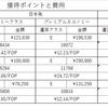 JAL国際線で上級会員を目指そう! ②