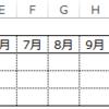 4月から3月を連番に変換してコードを整理する