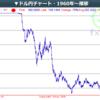 米国株投資における為替リスクを考える
