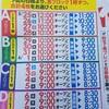 パチンコ店一番舘 横浜泉店 入場順抽選券をもらいに行ってきました