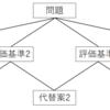 技術士_総監キーワード集2019(経済性管理_2.8計画・管理の数理的手法)