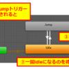 【Unity】【Animator Controller】即座に遷移できなかったら無効になるトリガーを作る