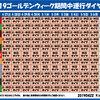 4月22日・月曜日 【鉄分補給32:2019ゴールデンウィーク運行ダイヤ】