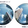 内面非球面単焦点レンズ・・・イトーレンズ「アクロライト」