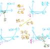 二次関数の定積分: 1/6 公式(1)