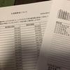 東サラの近況報告 4月11日版