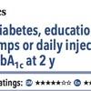 ACPJC:治療 1型糖尿病患者ではインスリンポンプでも複数回注射でも2年後のHbA1cは変わらない