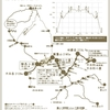 【schunの山歩き】飯豊山大日杉ルート(飯豊本山~大日岳)&まとめ