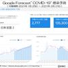 新型コロナウイルス災害、Google AI 予測による、全国と主要都道府県の感染被害予測 (1月27日)