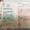 五月の🎏計画と30日〜5月6日の週間目標
