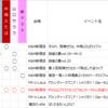 20170212サララ&みーにゃん(F△P、ぶどうねこ)合同生誕ライブ開催
