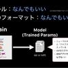 Core ML vs MPSCNN vs BNNS #fincwwdc