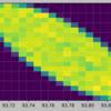 ダブルΛハイパー核 NagaraイベントをROOTとPythonを使ってMCで発生させてみる