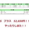 2021 チューリップ賞 オーシャンS 弥生賞 回顧(2021/03/08)