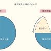 ひふみ投信×げんせん投信:日本株アクティブファンド対談