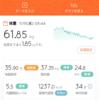 2017/11/15 糖質制限ダイエット65日目