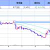 Mマート、ジェイテックコーポレーション、神戸天然物化学など、2月~3月前半IPOの現状まとめ