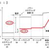 【特許】トヨタのアルミテープ特許はホント?