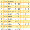【toto956回】【予想】W杯予選はもちろんホームが有利