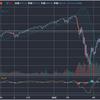 NYダウ再暴落 過去4番目の下げ幅 アメリカはいばらの道も投資家は再びチャンス到来。S&P500はどこまで下がるか??