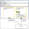 docker-compose でHOSTごとに代わる設定を適用する