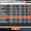 Zwift - WBR 4 Flat Lap #pst A