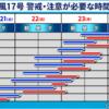 今週末は博多駅が熱い!JQカードプレミアムデイズにマルコとマルオの7日間!台風だけど……