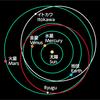 じじぃの「小惑星探査機・はやぶさ2・リュウグウの位置や大きさは?雑学に強くなる本」