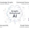 会話分析におけるGraphDBの活用