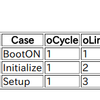 【SQLite】SQLite3 データを HTML で出力する (Ubuntu18.04 環境)【SW】