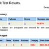 junitreportのレポートHTMLをいじって赤・緑が目立つようにした