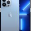 iPhone 13 シリーズは、焦点距離24mmの写真を撮るには不向き。