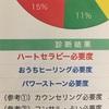 「新項目」の追加を検討中・・・【ハートセラピー診断 vol.5】