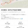 休日朝活(自転車トレ)