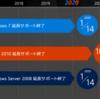 Windows10 Road to 2020イベントが始まりました。
